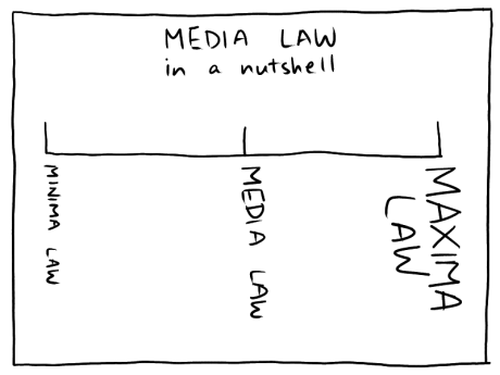 'If you like your sex life, don't stick a firecracker up your arse' -- David Rolph's media law life lesson #7